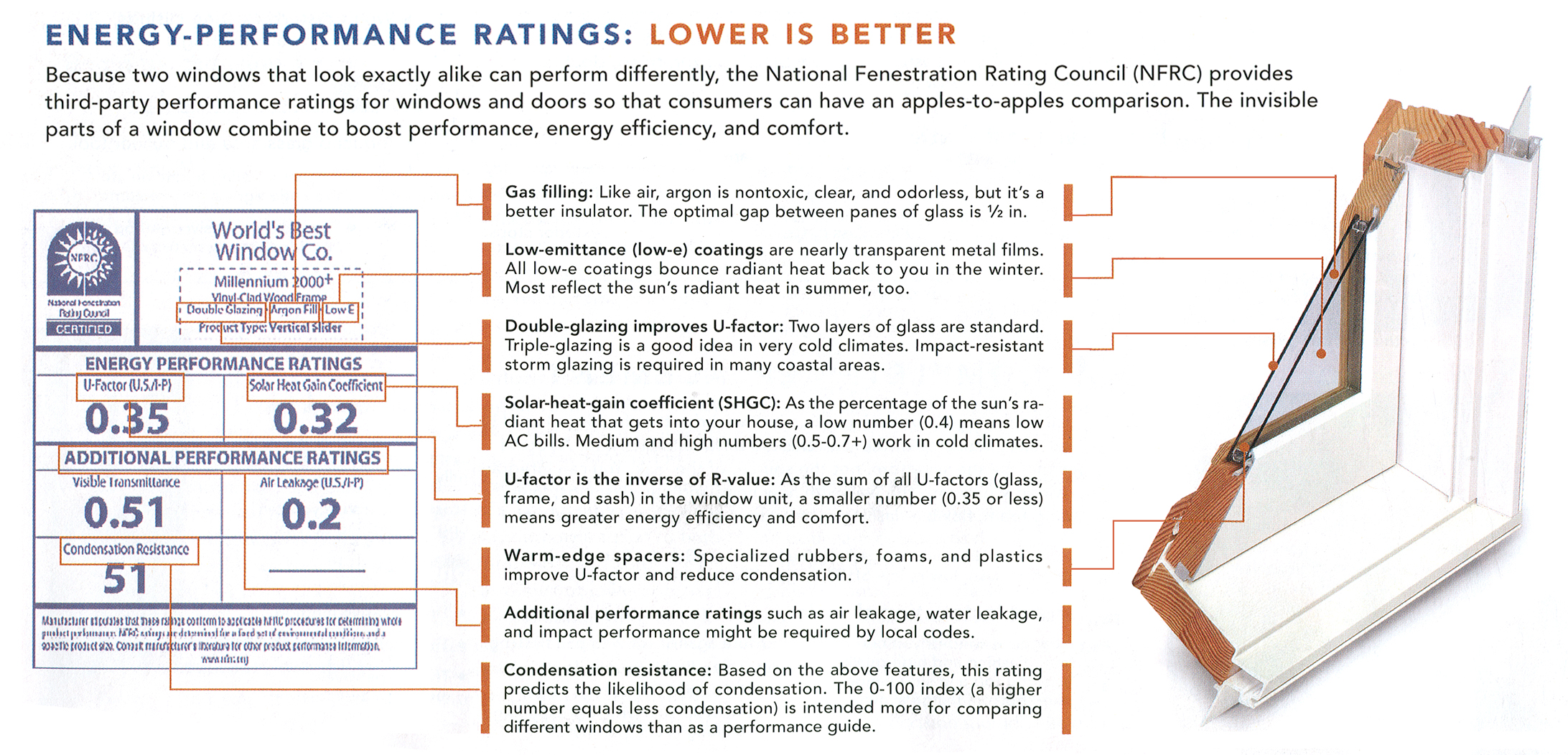 Low e glass windows comfort windows law e glass for Window energy ratings